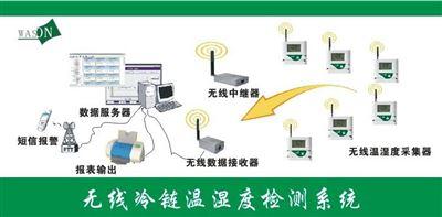 WS-THW無線冷鏈溫濕度檢測係統