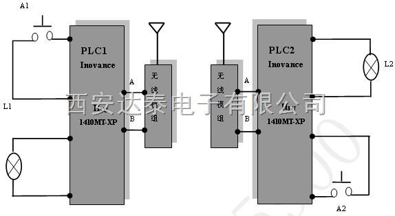 dtd433m 汇川plc专用485无线传输器