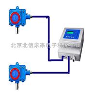 HJ18-MIGNA硫酸泄漏报警器   高精度硫酸泄漏检测仪   扩散式硫酸泄漏测量仪