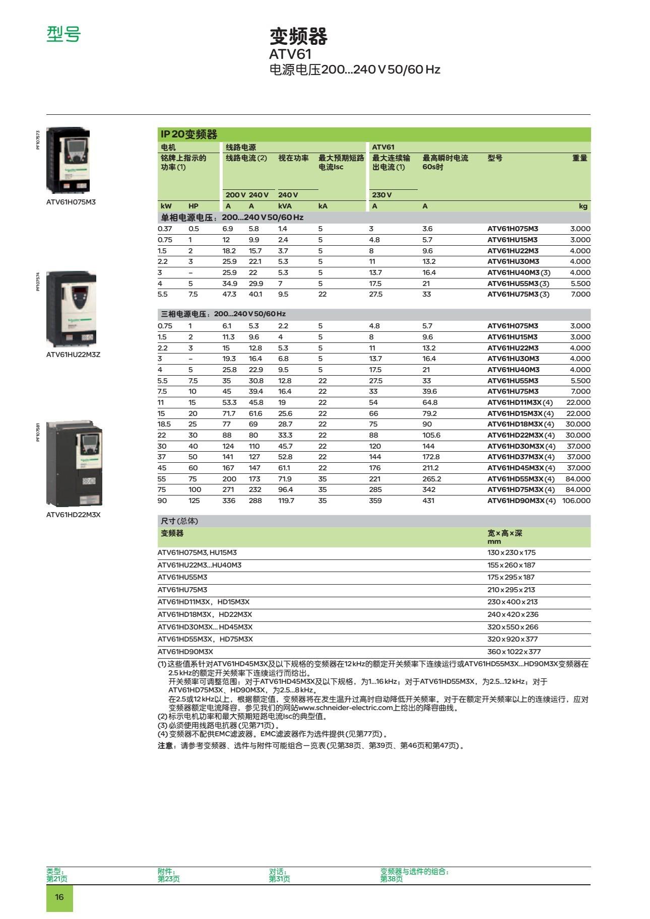 atv61hd75m3x-施耐德变频器-上海梓聪机电设备有限