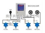 BF80固定式可燃氣檢測儀