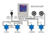 固定式可燃气检测仪