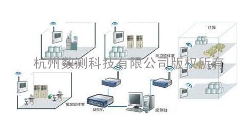 测温仪表 温湿度记录仪 杭州数测科技有限公司 温湿度监测系统 无线温