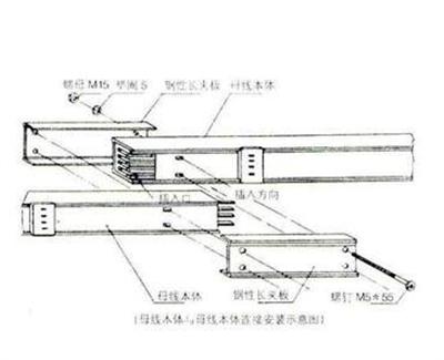 FKC空气绝缘型母线槽