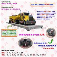香川SCS100吨汽车磅秤