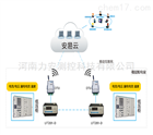智慧用电系统力安智慧用电安全管理系统提升智慧监管水平