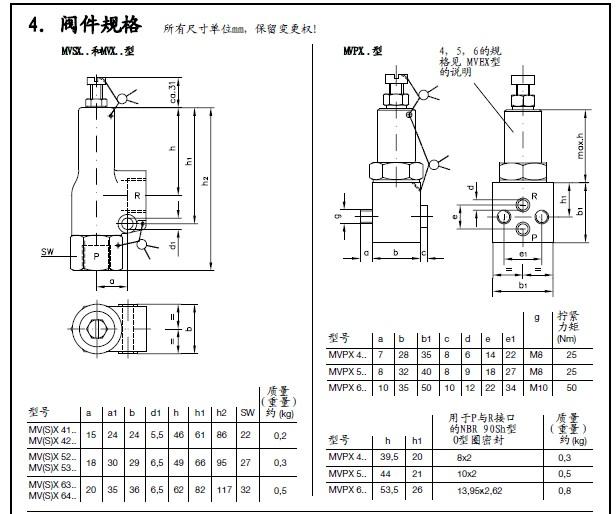 hawe哈威液压上海,德国hawe先导溢流阀mvx64c-266现货图片