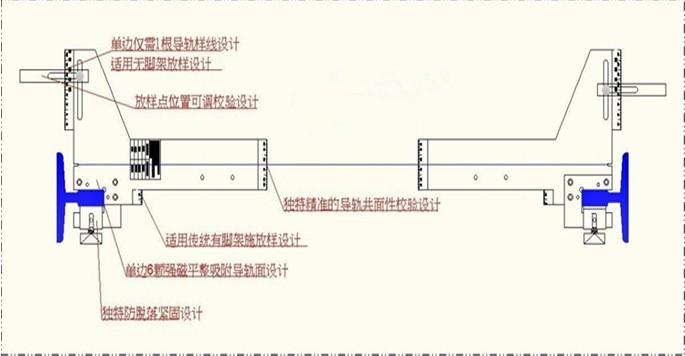 3使用说明 3.1校轨尺主要尺寸 3.2导轨面(前)与校轨尺面的距离为52mm 3.3样线与导轨面(前)A距离尺寸为53mm(固定尺寸),参考图(一)、(二)。 3.4样线与导轨侧面B距离尺寸为120mm(视需求可调)参考图(一)。 3.5有脚手架安装法放样点样线与导轨面前C距离尺寸为51mm图(三)