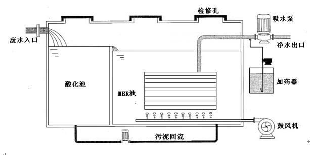 电路 电路图 电子 设计 素材 原理图 613_307