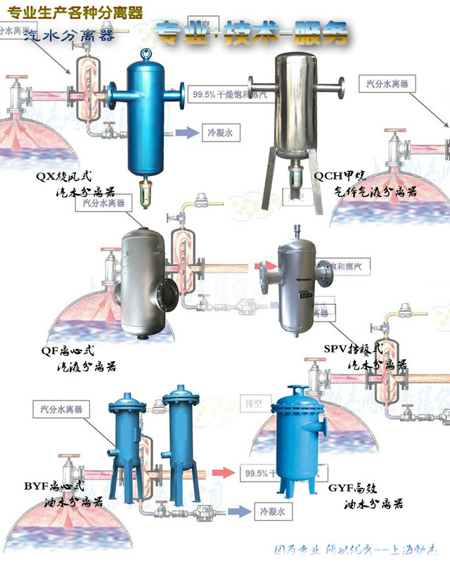 沉降式二級分離汽水分離器型號