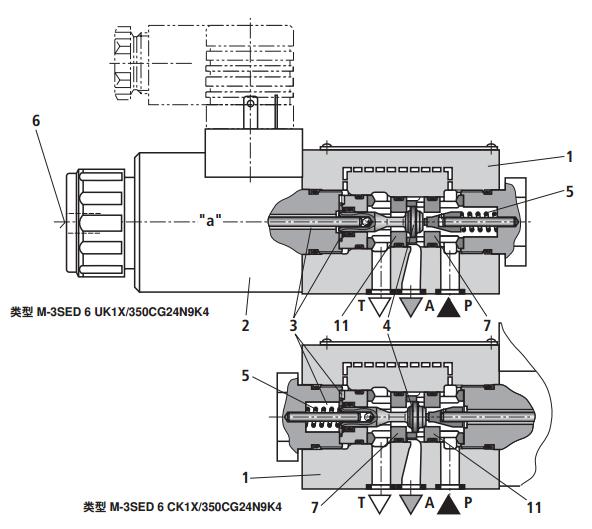 rexroth方向座阀 力士乐二位二通,二位三通和二位四通图片