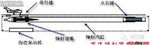 原理 yahoo 奇摩 知识 旋翼 飞机 实验 室 百科 在 飞机 ...