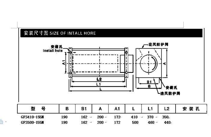 干式变压器冷却风机 冷却风机使用条件