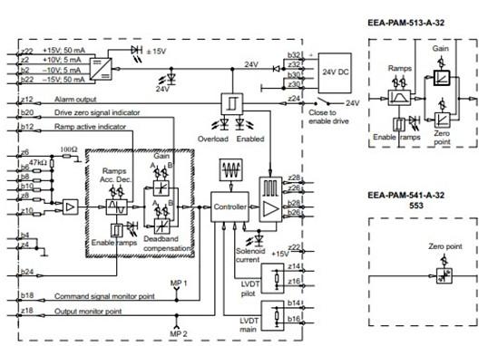 低价热销vickers放大器eea系列-东莞广联工业自动化