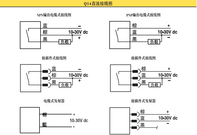 14系列光电传感器