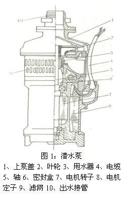 三相潜水泵接线图1km