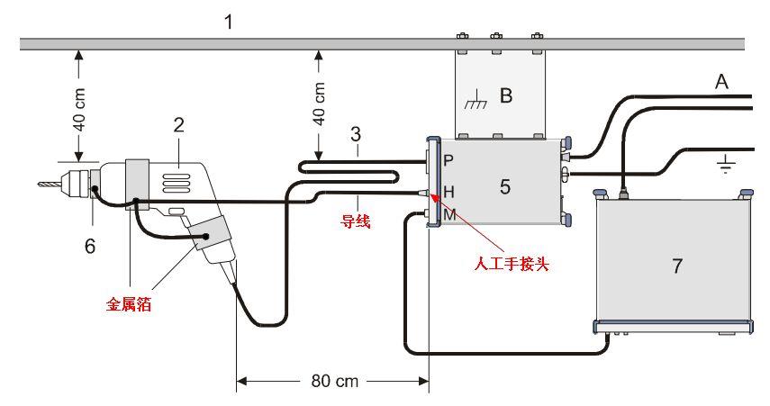 emc电磁兼容测试现场培训指导
