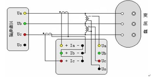 图二十七 三相三线电源测量三相变压器空载损耗的CT接线示意图 8、三相三线电源对变压器短路损耗的测量及接线方式 与三相三线变压器测量空载损耗的接线方式基本相同,可参照图二十五、二十六、二十七的所示接线方式。不同之处只是,短路损耗测试时,一般高压侧为测试端。低压侧为非测试端,此外,非测试端需要人工短接。如高压或中压侧出线套管装有环形电流互感器时,测试前务必将电流互感器的二次端进行良好短接。 9、三相电源对变压器空载损耗的测量及接线方式 将变压器非测试端开路,当测试电压和电流都不超过仪器的测试范围时,请参考