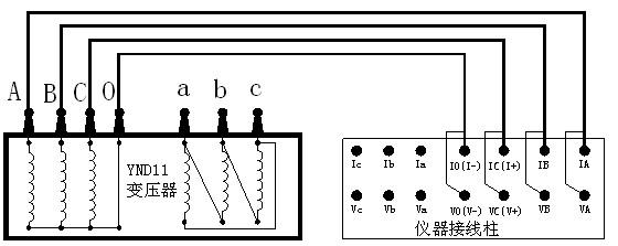 具体接线方法参见下面连接图以ynd11变压器为例