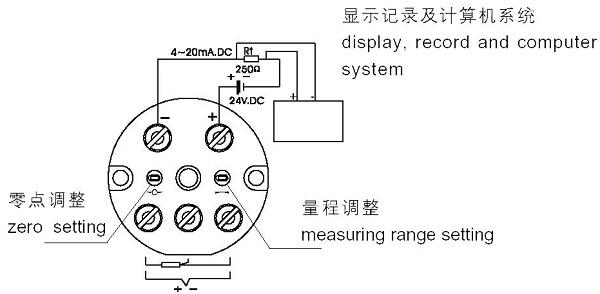 输出信号:4~20mA,负载电阻250 1/2、传输导线电阻100 1/2 输出方法:二线制 允差等级:0.10.20.5 供电电源:24V.DC±10% 防护等级:IP65 绝缘电阻: 仪表输出接线端子与外壳之间的绝缘电阻应不小于50 1/2 热响应时间: 当温度出现阶跃变化时,仪表的电流输出信号变化至相当于该阶跃变化的50%所需的时间,通常以τ0.
