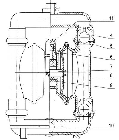 隔膜泵工作原理图
