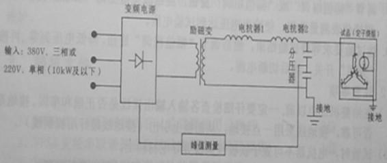 发电机的交流耐压接线示意图 5.5其它试品的交流耐压试验 互感器、套管等设备在作耐压试验时,都相当于一电容,利用电抗器和补偿电容器也可以使系统在50Hz附近发生谐振,达到工频绝缘试验的目的。 说明:交流耐压试验方案请参照相关标准或规程或本公司《YHCX变频串联谐振成套试验装置资料汇编》。 六、YD2000系类变频串联谐振变试验操作步骤及注意事项 6.1试验操作步骤 1.