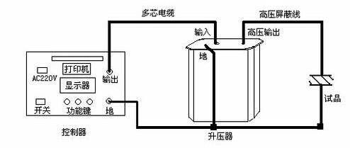 超低频高压发生器解读