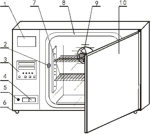 电热恒温培养箱 微生物培养箱使用说明书