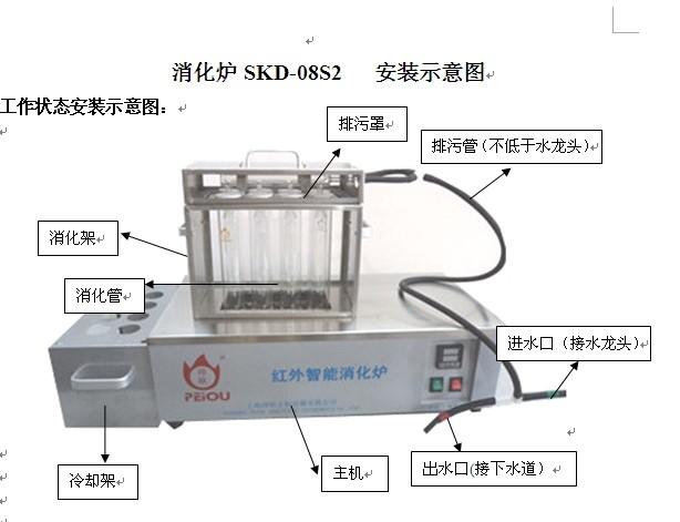 上海沛欧消化炉的安装示意图-资料下载-广州沪瑞明