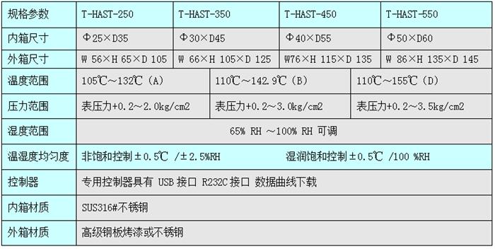 <strong>HAST高压加速老化试验机</strong>