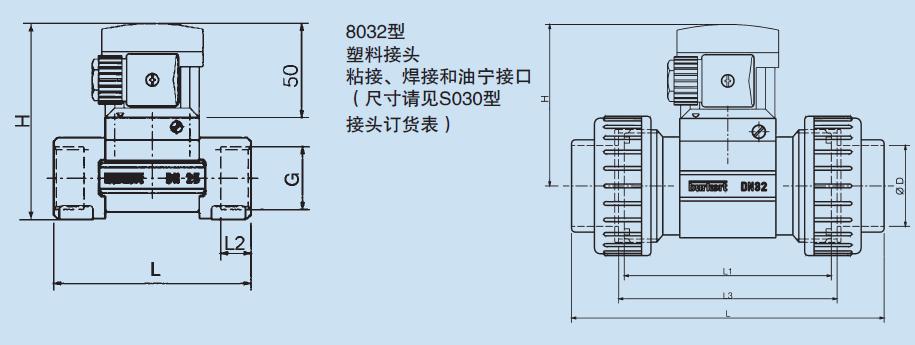 5 to 30 v dc, 700 ma 继电器输出 2个常开触点 ,无源 触点额定值 3 a