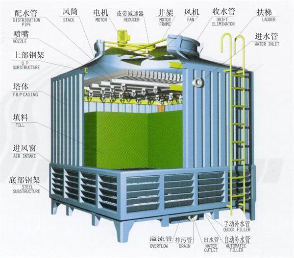 1200吨污水冷却塔结构图