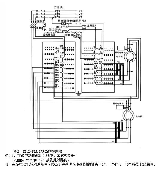 供应产品kt12-25j/5凸轮控制器(上海永上控制器厂)