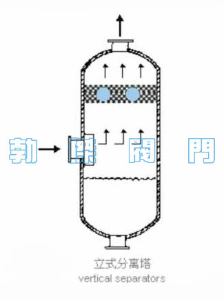 BJSC型汽水分离器
