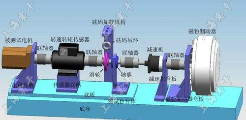 SGDN動態扭矩電機測試儀