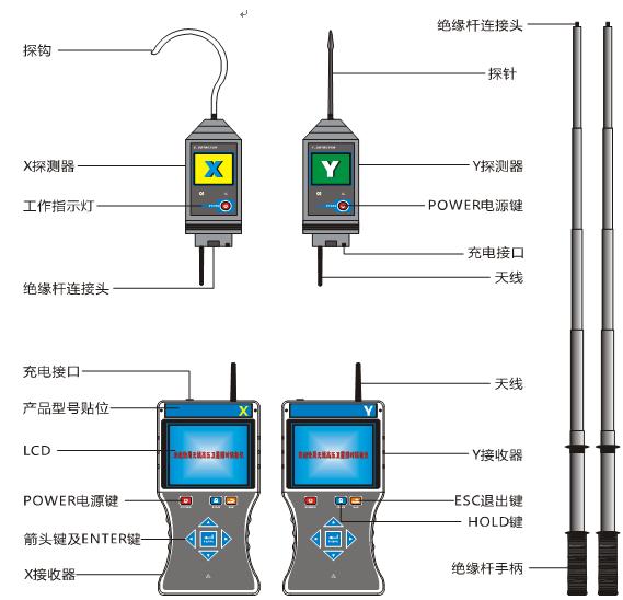 lywhx-9900b卫星授时远程网络基站式核相仪公司的骄傲三,结构