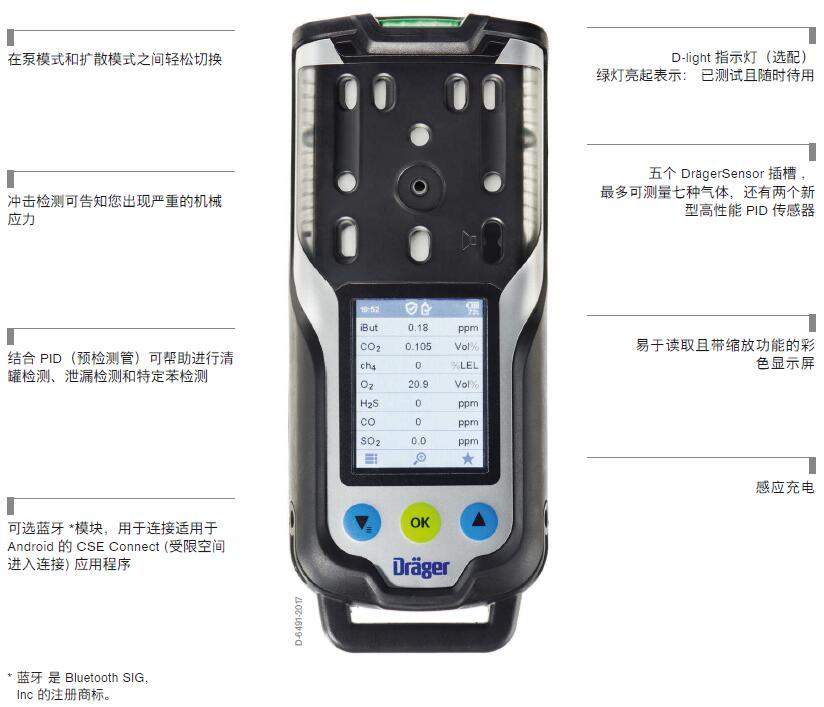 X-am8000气体检测仪