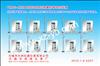 YBXC风压防堵取样器(应用在烟气脱硫上)