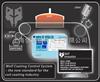 Wolf WFM1 涂料湿膜厚度在线检测系统