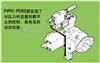 PVPC变量柱塞泵阿托斯PVPC变量柱塞泵的产品性能