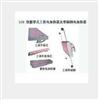LCD-220-38特殊工装加热器