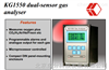 哈奇KG1550哈奇KG1550双传感器氧气分析仪